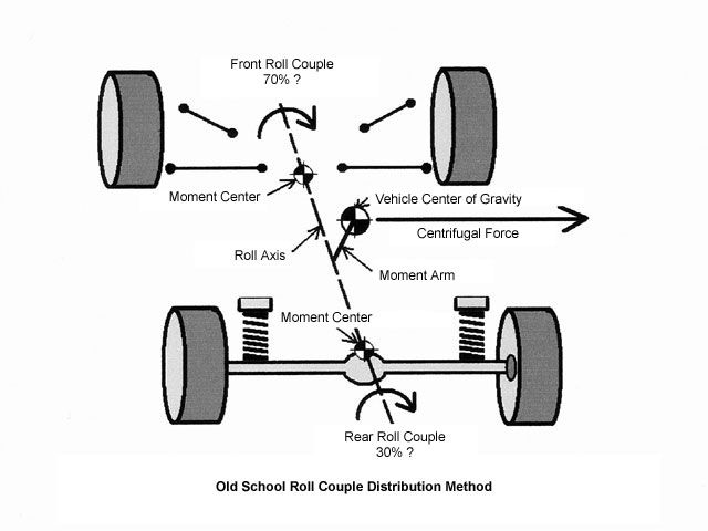 ctrp_0607_03_z+stock_car_suspension+setup.jpg