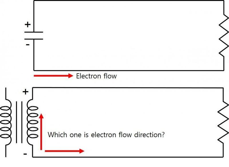 How is current direction in transformer determined and why
