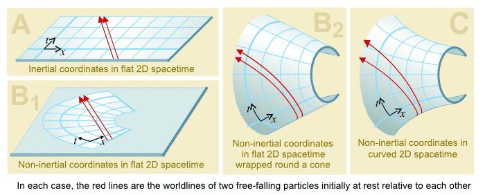 curved-spacetime-v2-png.56007.png