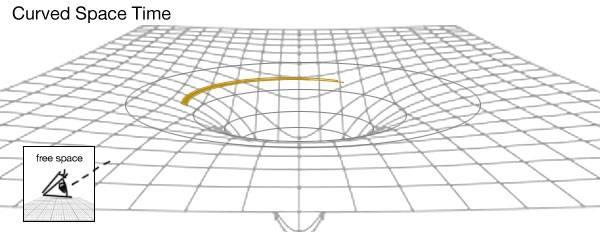 CurveSpaceTime_goldbar.jpg