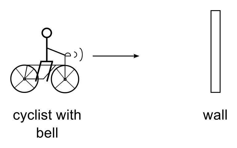 Cyclist_bell_wall.jpg
