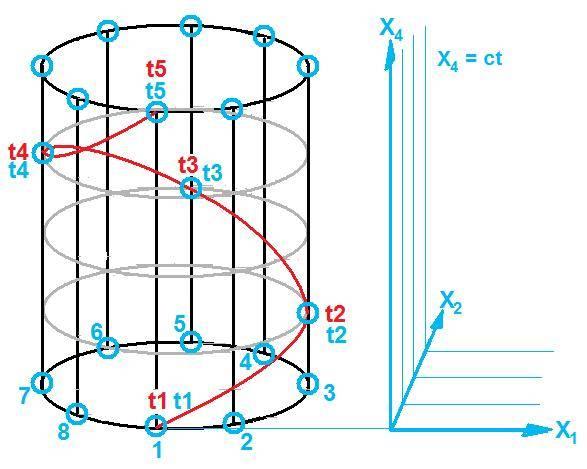 Cylindrical_4D_Sphere.jpg