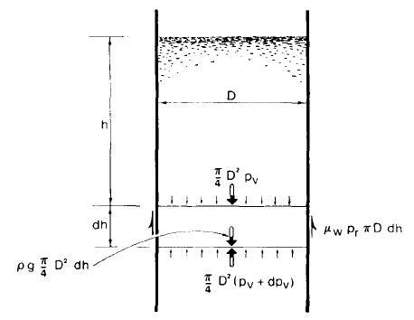 cylindricalbin.jpg