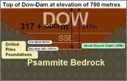 damfoundation.jpg