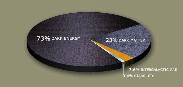 dark_matter_591.jpg