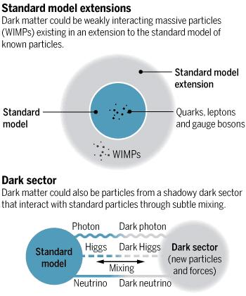 DarkSector_Drupal_1.2.png