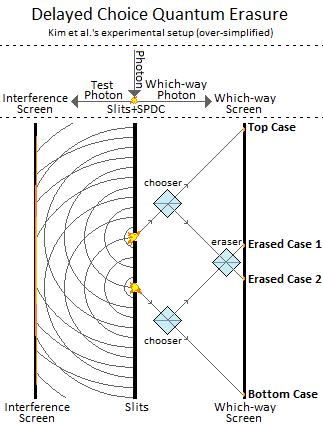 dcqe-photon-diagram.png