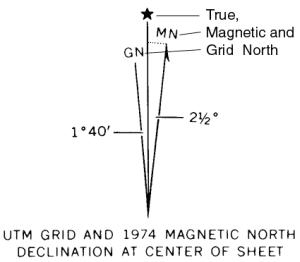 Declination_diagram.png