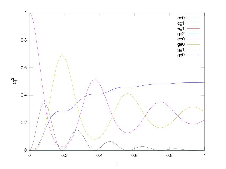 densitymatrix.png