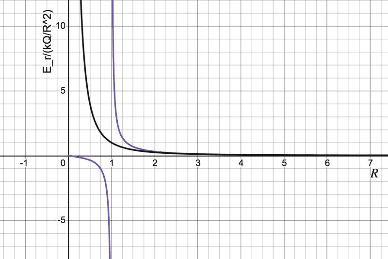 desmos-graph (19).png
