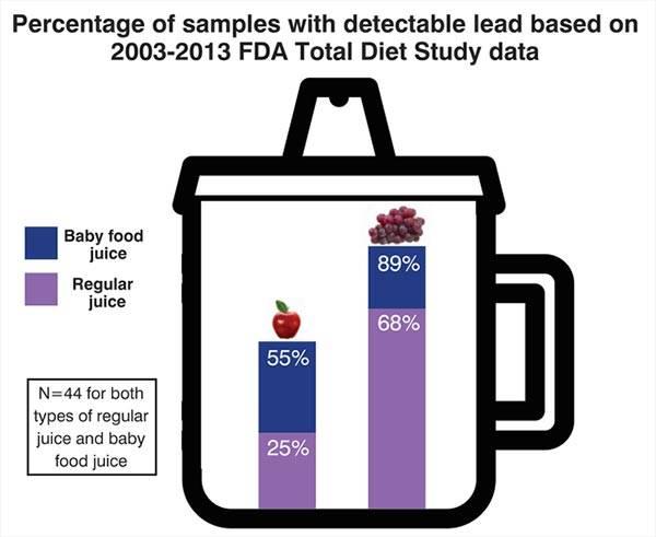 detectable_lead-600.jpg