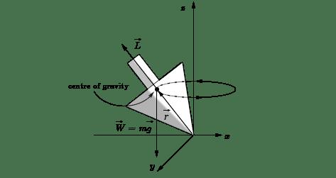 diagram_top_fbd_png.png