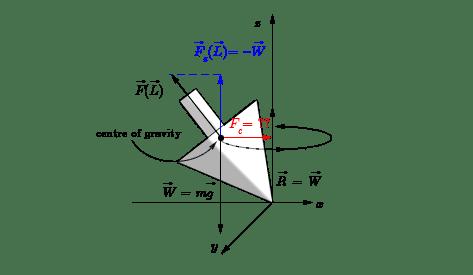 diagram_top_fbd_png-questions.png