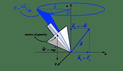 diagram_top_fbd_png-questions_2.png