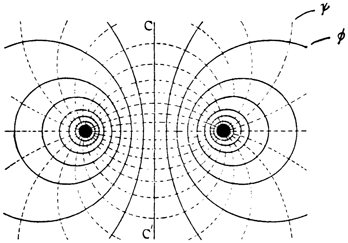 Dielectric-and-Magnetic-Flux-Lines-2.png