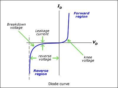 physics homework help reddit