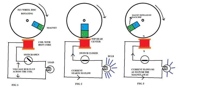 disk rotor.jpg