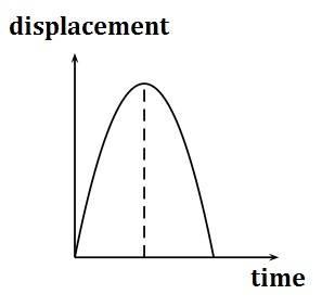 displacement.jpg