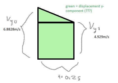 displacement y - component.jpg