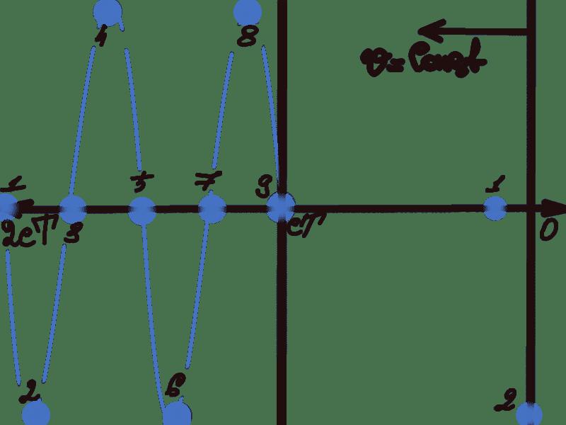dopler-effect05-png.png