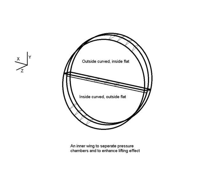 Double Channel Wing 1.jpg