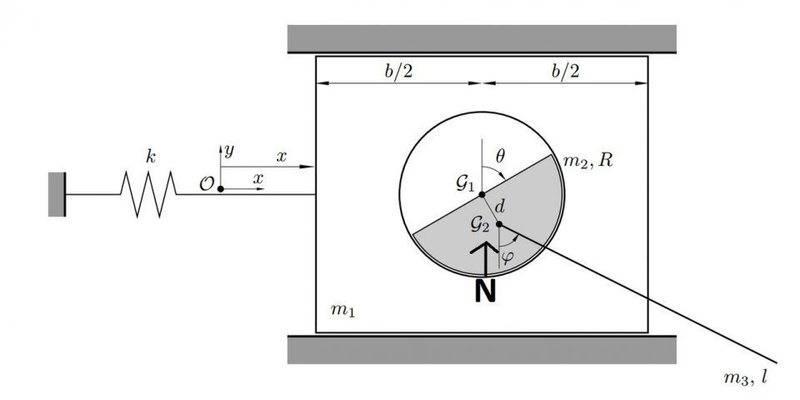 double pendulum.jpg
