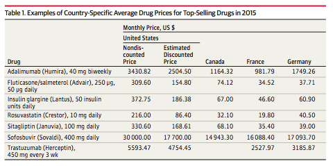 Drug_Prices.png