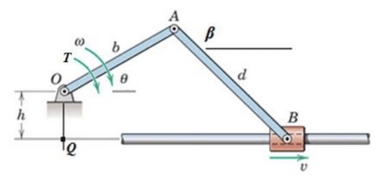 dynamicsdiagram.PNG