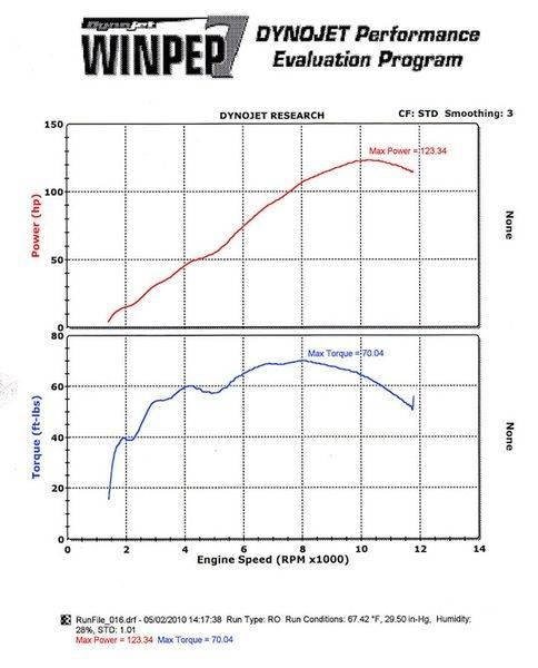 Dyno%20Print%2001%20colour%20labeled.jpg