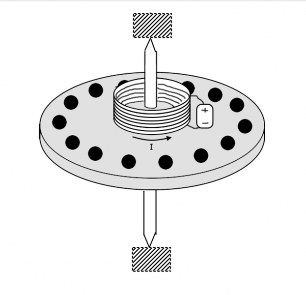 E&M(rotating_disk).png