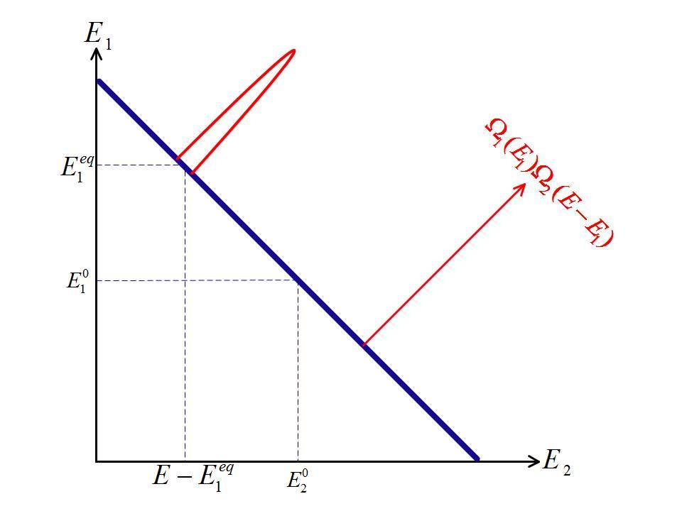 E1E2curve.jpg