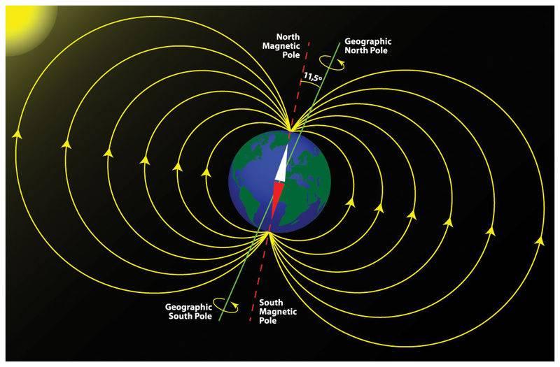 earth_magnetic_field_poles.jpg