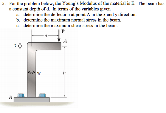 Mechanics Of Materials Deflection Of An L Shaped Beam