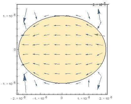 Efield elliptic disk.JPG