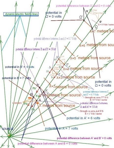 electric field 1.JPG