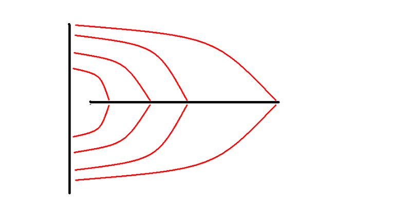 electric field.PNG