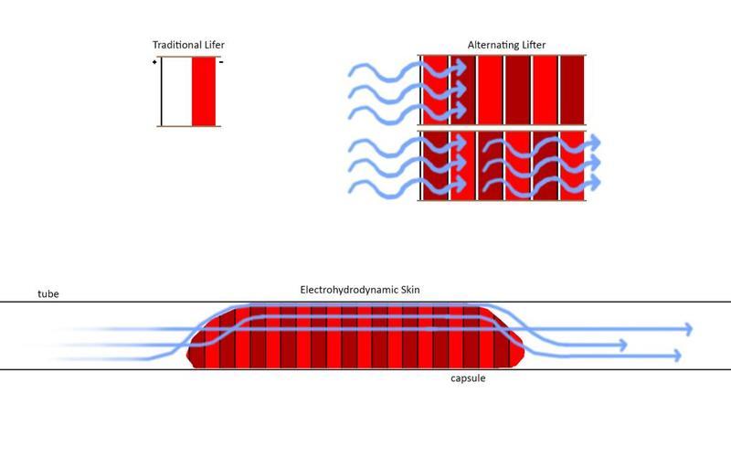 electrohydrodynamicskin-1.jpg
