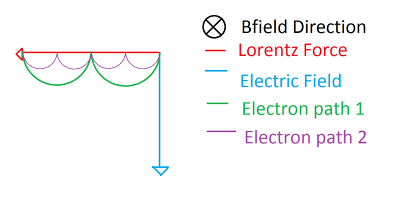 Electron Path.png