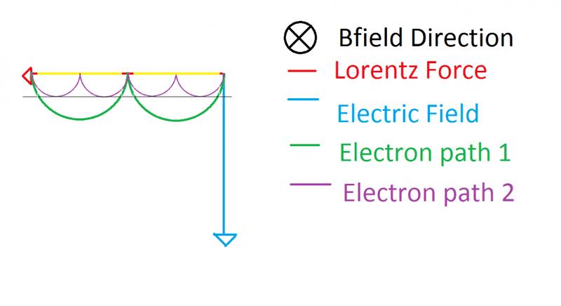 Electron Path2.png