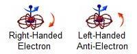 electron_and_anti.jpg