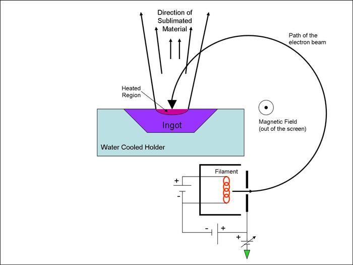 Electron_Beam_Deposition_001.jpg