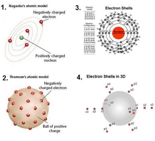electron_models1.jpg