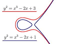 Elliptic_Curves.png