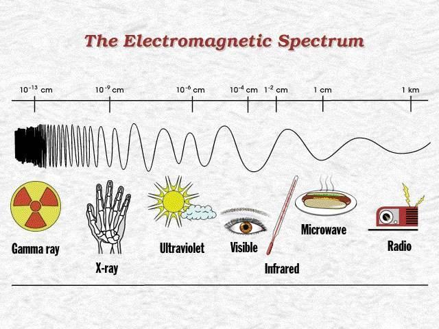 em-spectrum21.jpg