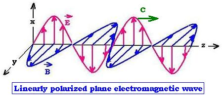 em_plane_wave.jpg