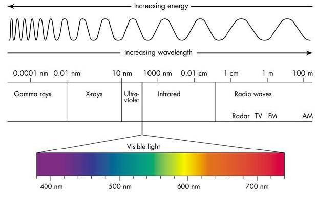 em_spectrum.jpg