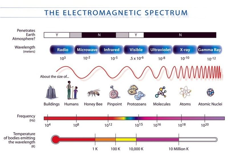 EM_Spectrum3-new.jpg