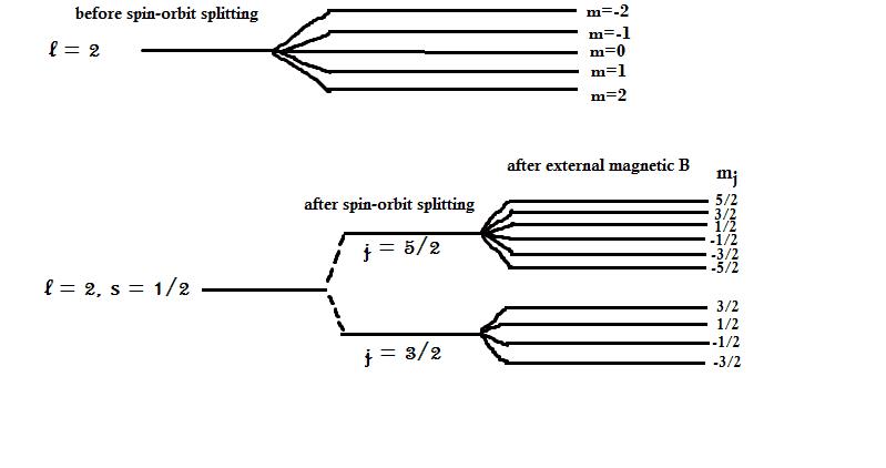En_Diagram.png
