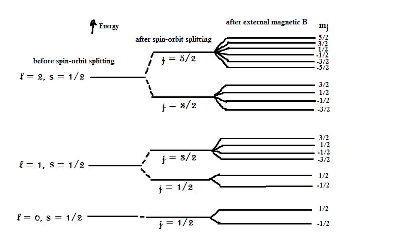 En_Diagram2.png