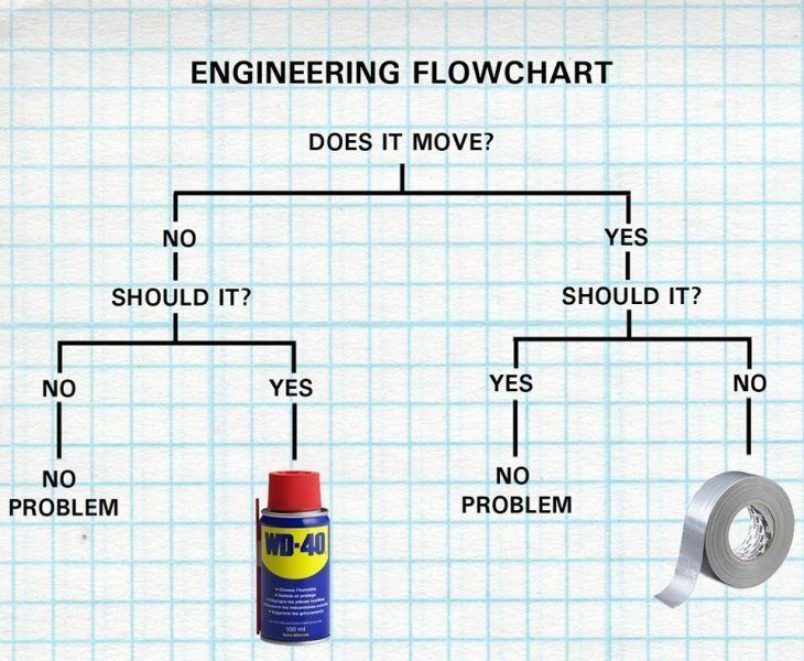 engineering flowchart.jpg